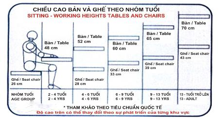 tiêu chuẩn bàn học sinh